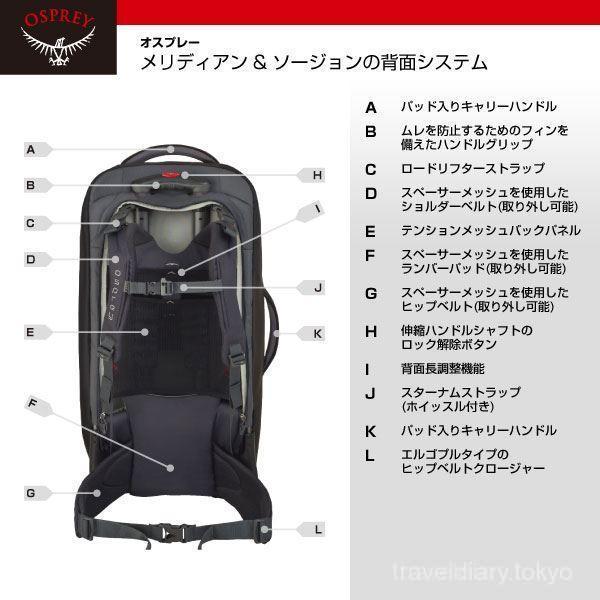 旅行準備  旅の友、キャスター付きバックパック (Osprey Sojourn 80 (80L))