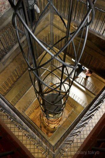 チェコ  プラハの天文時計塔からの景色は素晴らしかった